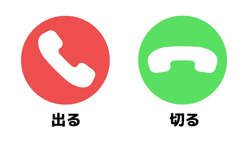 ストループ効果の電話の画像