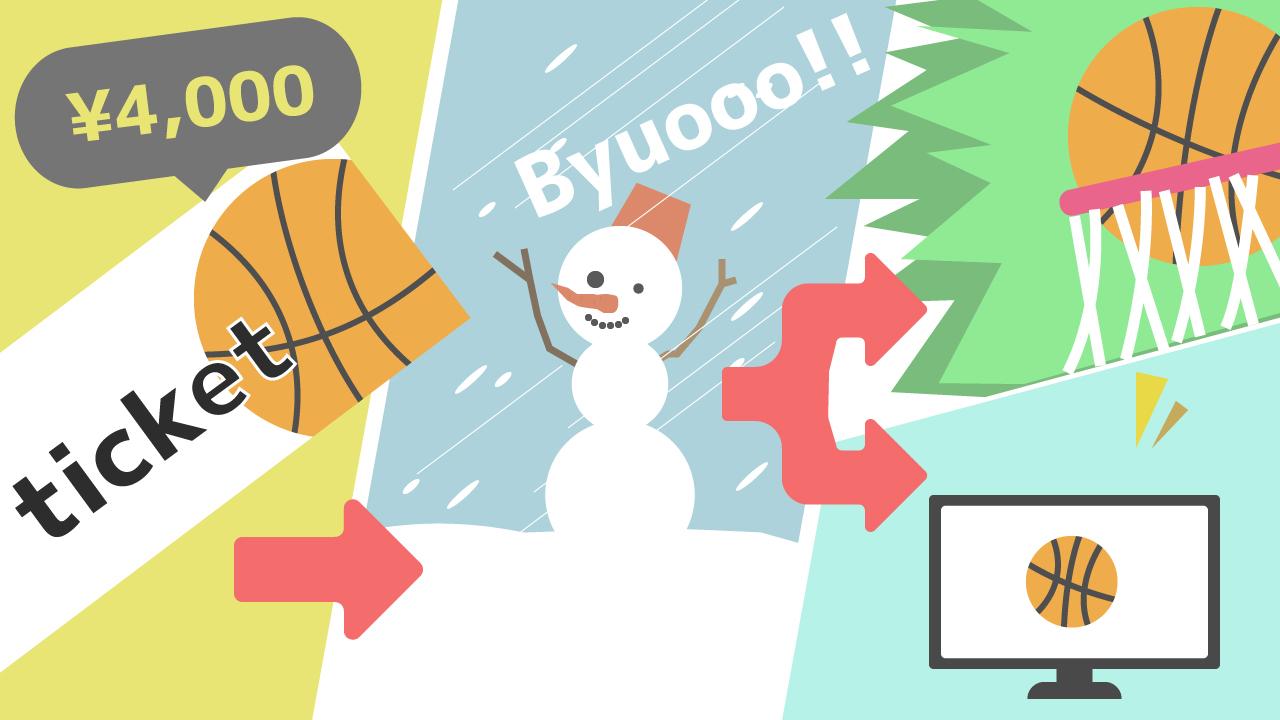 コンコルド効果のバスケットボールのチケットの画像