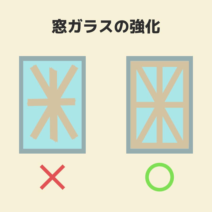 窓ガラスの強化の画像