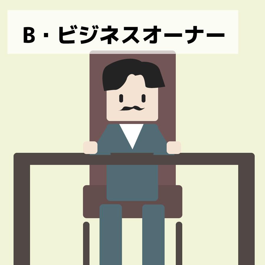 キャッシュフロー クワドラント:ビジネスオーナーの画像