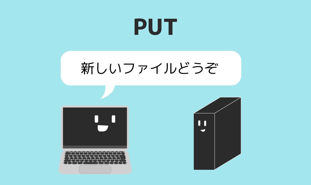 HTTPリクエストメソッド:PUT
