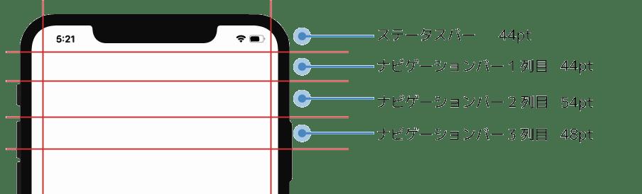 ナビゲーションバーの三段階の画像